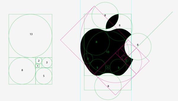 grandezas proporcionais apple