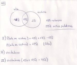 questão 22 ACAFE 2013-1 outros